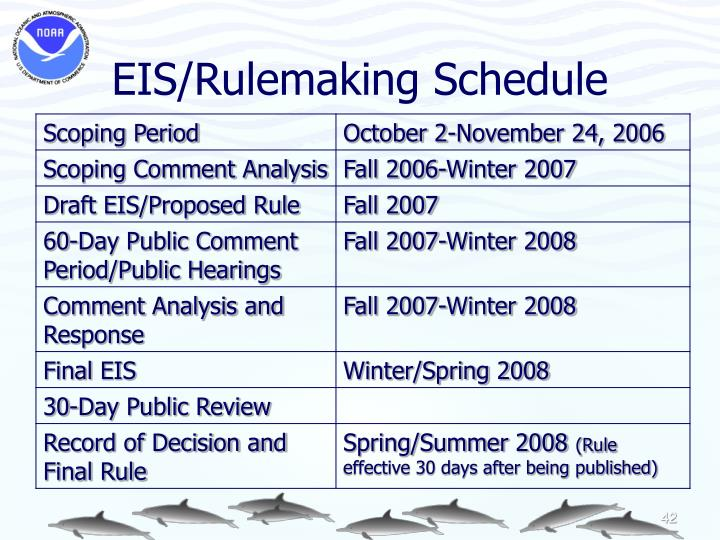 EIS/Rulemaking Schedule
