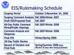 eis rulemaking schedule