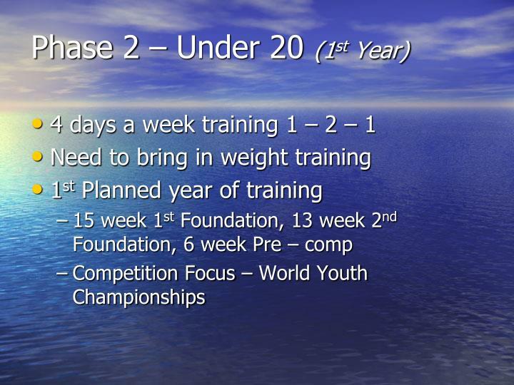 Phase 2 – Under 20