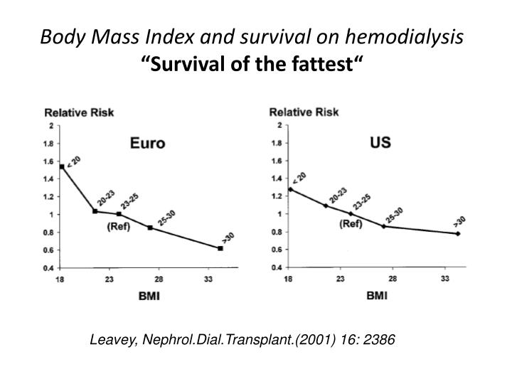 Body Mass Index and survival on hemodialysis
