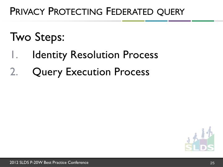 Privacy Protecting Federated query