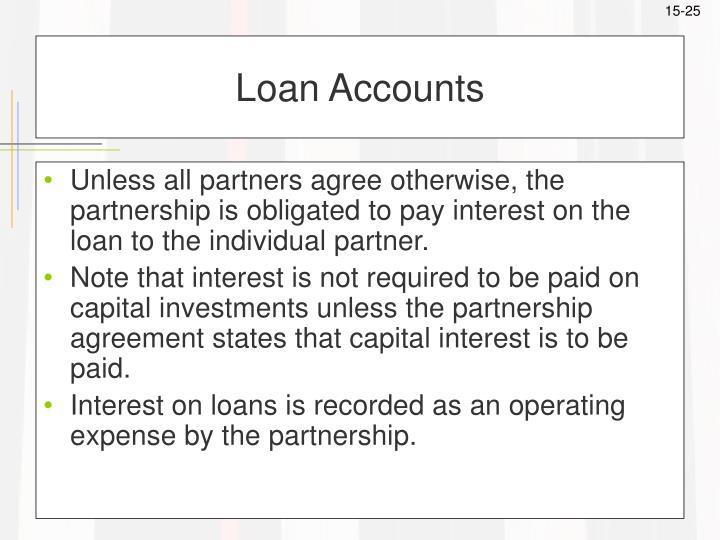Loan Accounts
