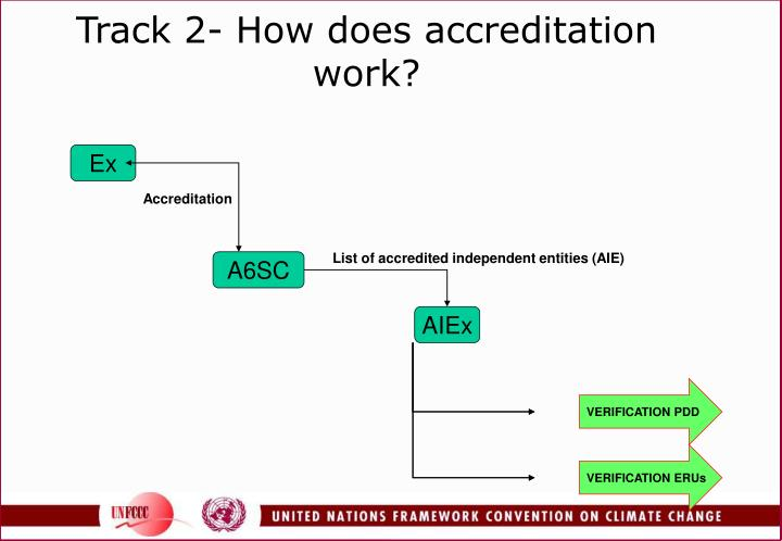 Track 2- How does accreditation work?