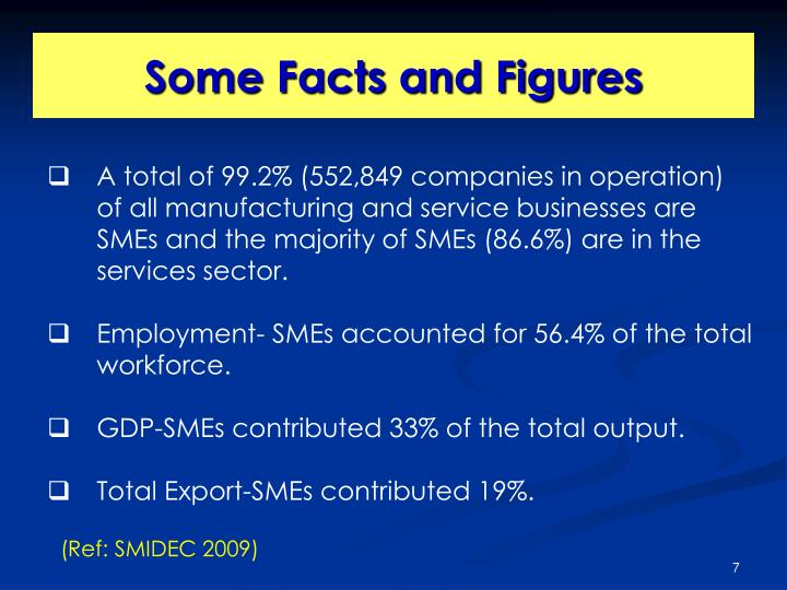 A total of 99.2% (552,849 companies in operation) of all manufacturing and service businesses are SMEs and the majority of SMEs (86.6%) are in the services sector.