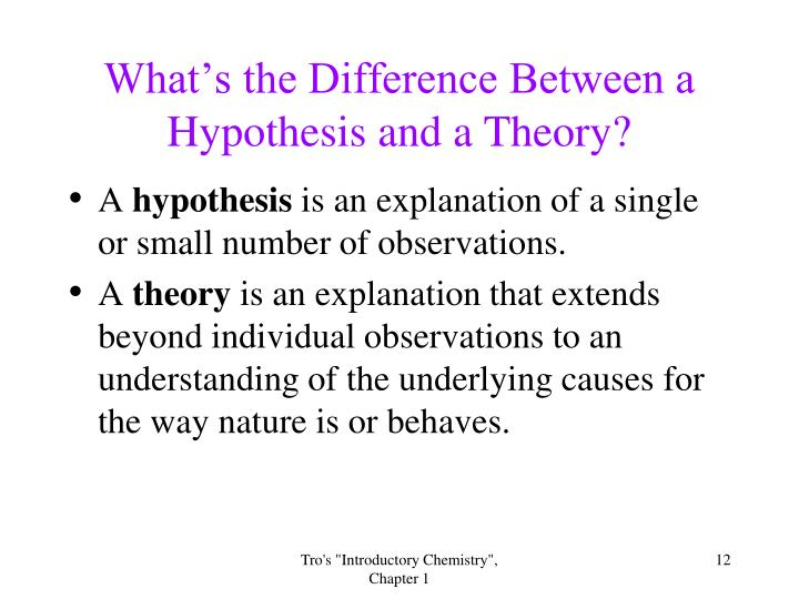 What's the Difference Between a Hypothesis and a Theory?