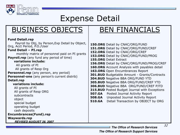 Expense Detail