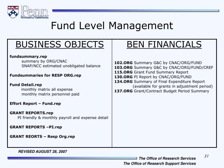 Fund Level Management