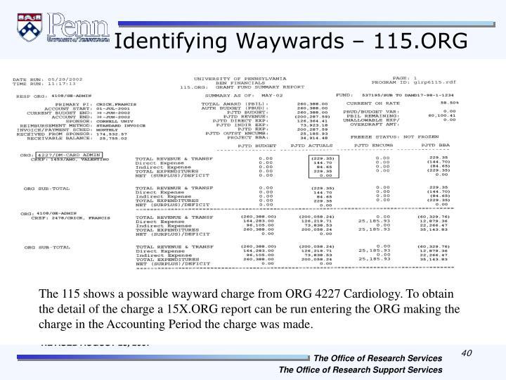 Identifying Waywards – 115.ORG