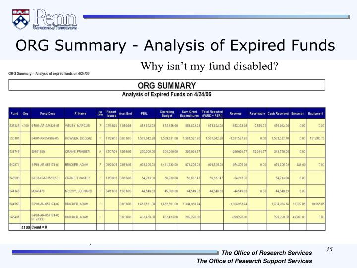 ORG Summary - Analysis of Expired Funds