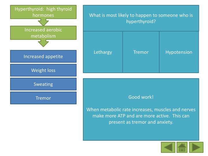 Hyperthyroid:  high thyroid hormones