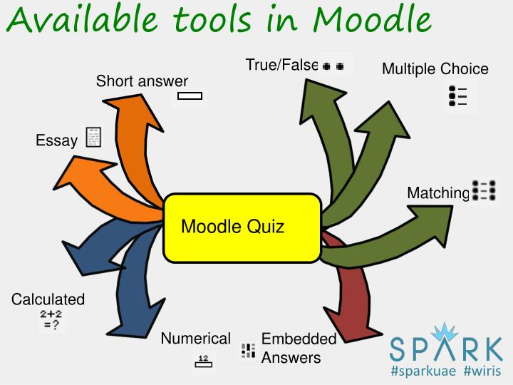 Available tools in Moodle