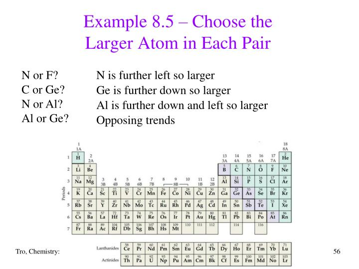 Example 8.5 – Choose the