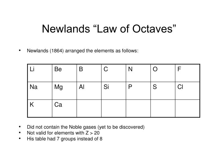 "Newlands ""Law of Octaves"""