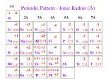 periodic pattern ionic radius