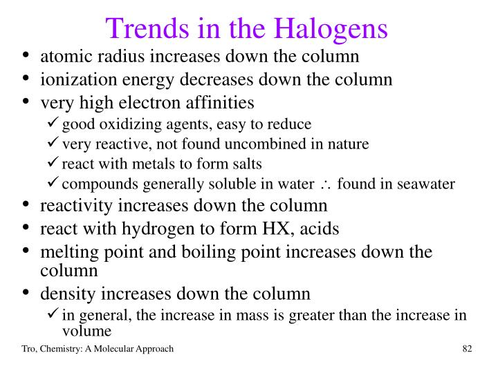 Trends in the Halogens