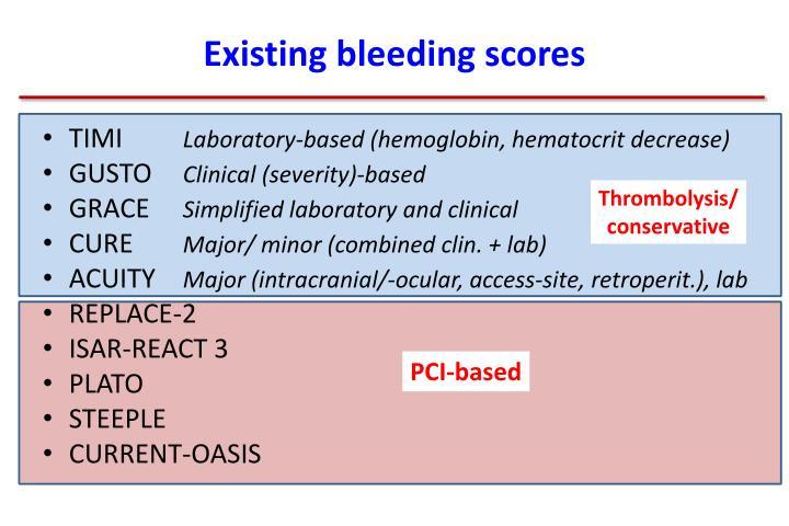 Existing bleeding scores