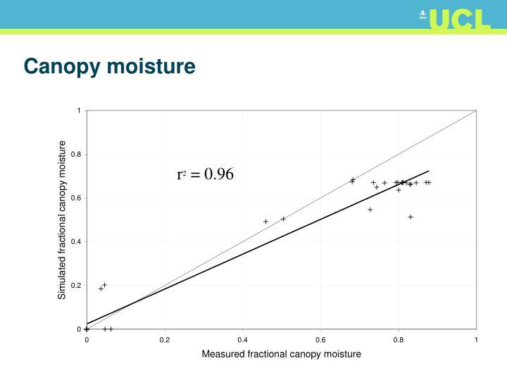 Canopy moisture
