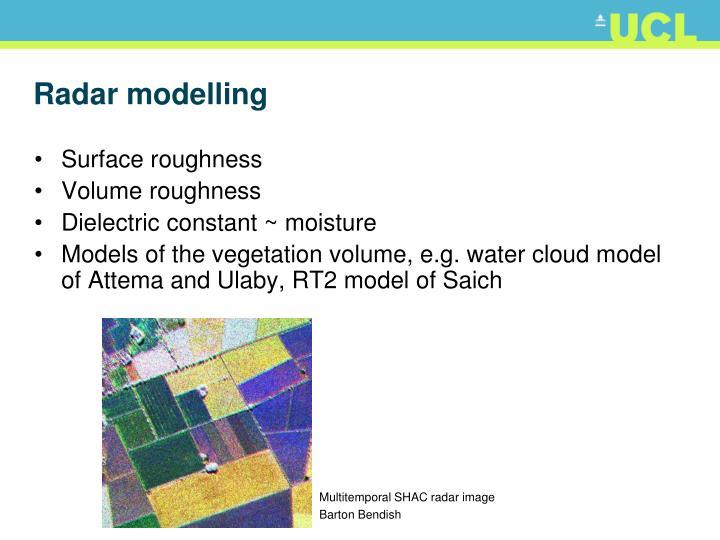 Radar modelling