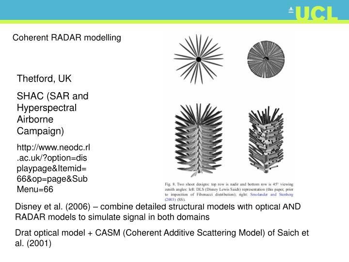 Coherent RADAR modelling