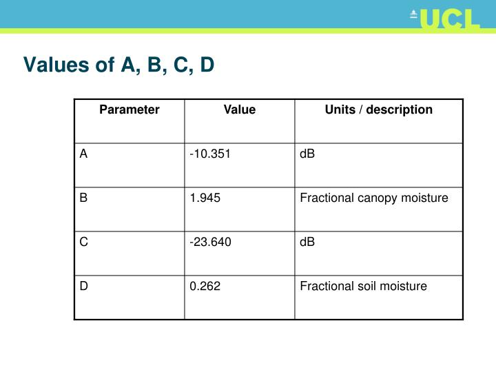 Values of A, B, C, D