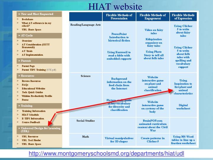 HIAT website