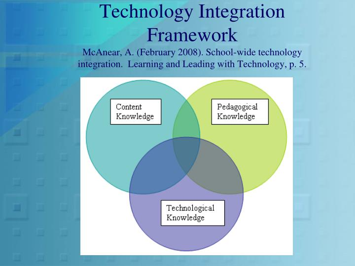 Technology Integration Framework