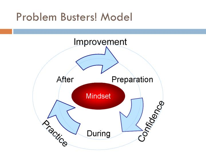 Problem Busters! Model