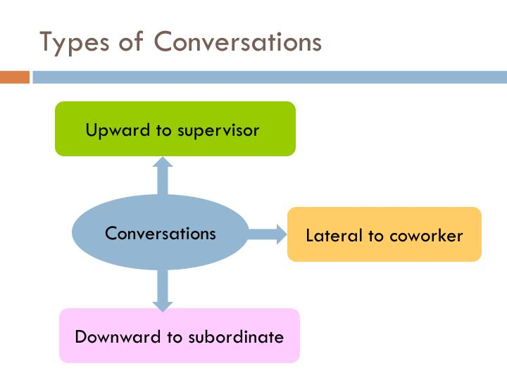 Types of Conversations
