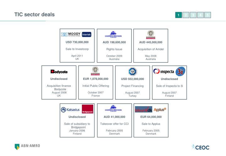 TIC sector deals