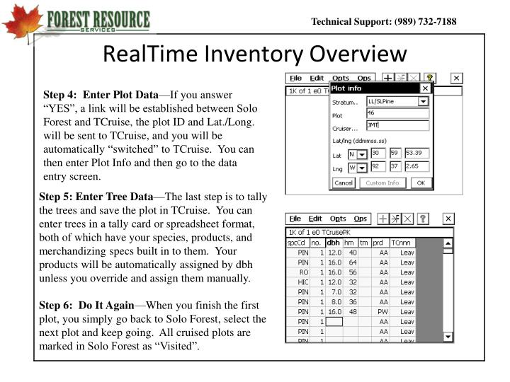 RealTime Inventory Overview