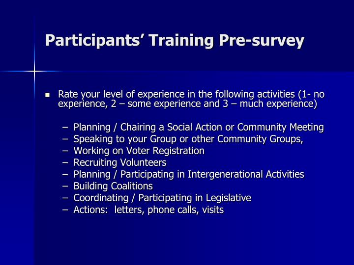 Participants' Training Pre-survey