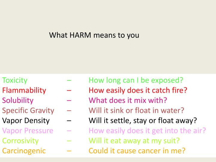 What HARM means to you