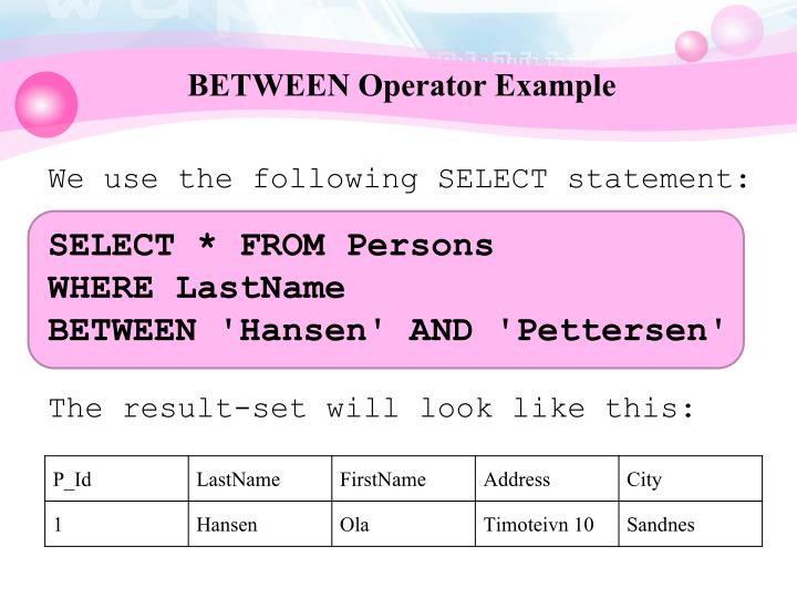 BETWEEN Operator Example