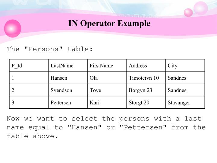 IN Operator Example