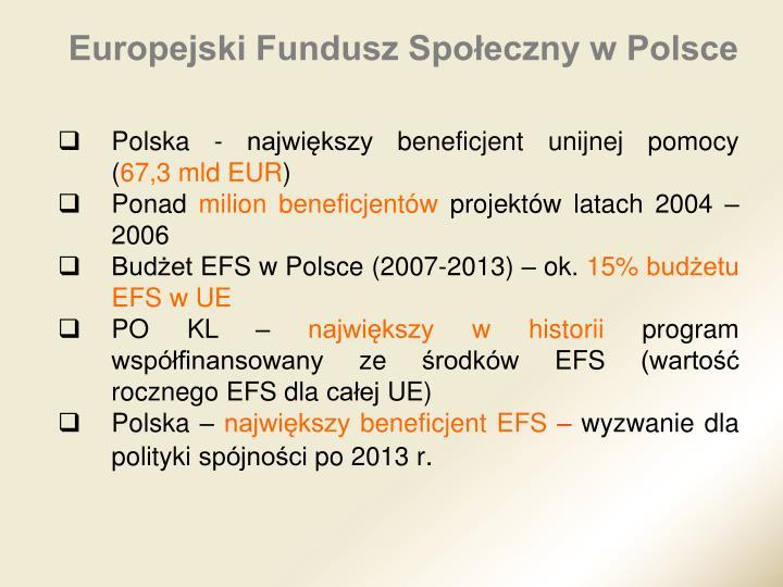 Europejski Fundusz Społeczny w Polsce