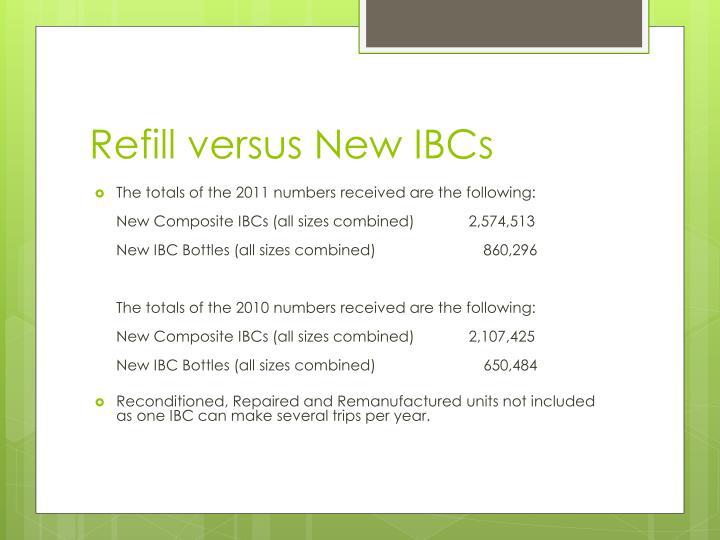 Refill versus New IBCs