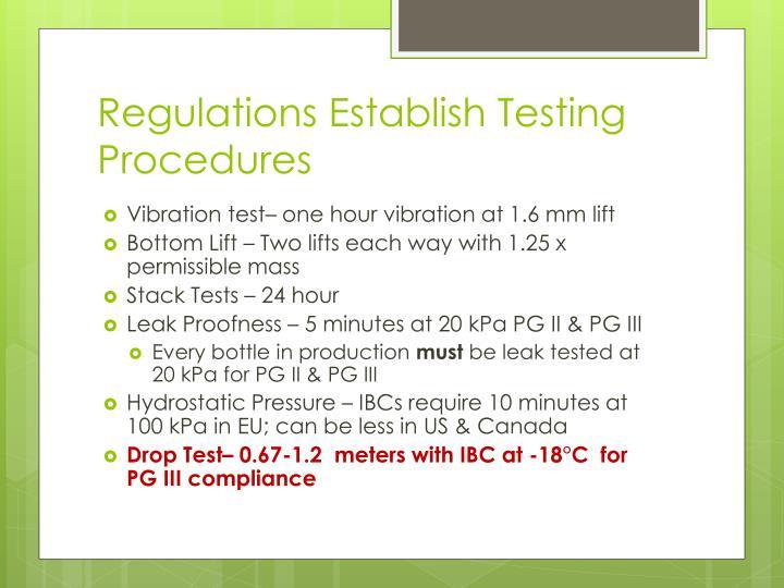 Regulations Establish Testing Procedures