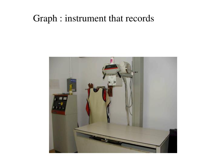 Graph : instrument that records