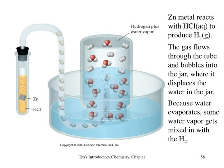 Zn metal reacts