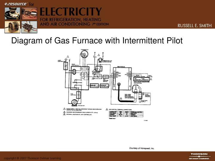 Diagram of Gas Furnace with Intermittent Pilot