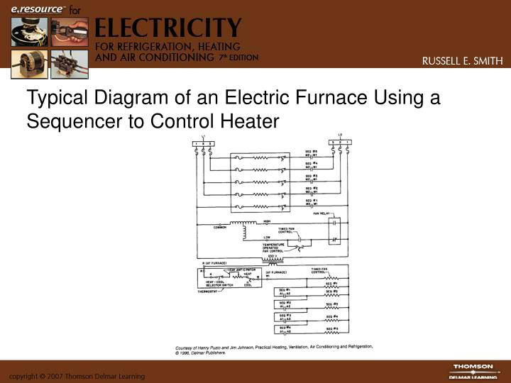 Typical Diagram of an Electric Furnace Using a Sequencer to Control Heater