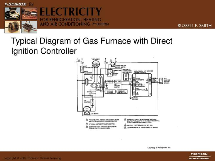 Typical Diagram of Gas Furnace with Direct Ignition Controller