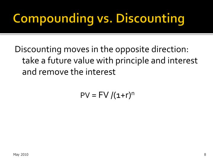 Compounding vs. Discounting