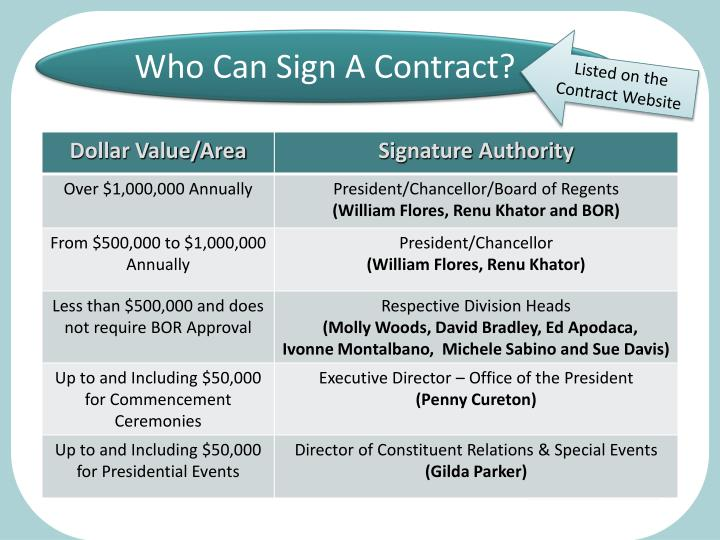 Who Can Sign A Contract?