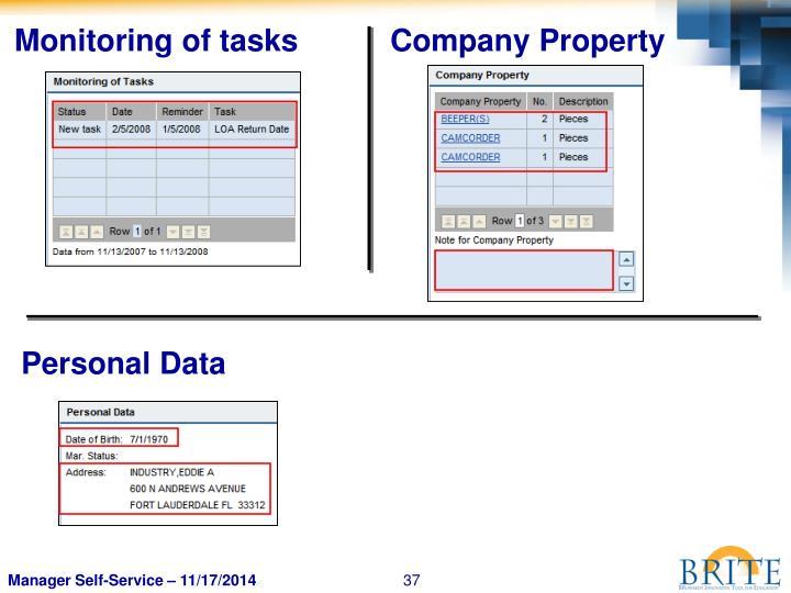 Monitoring of tasks