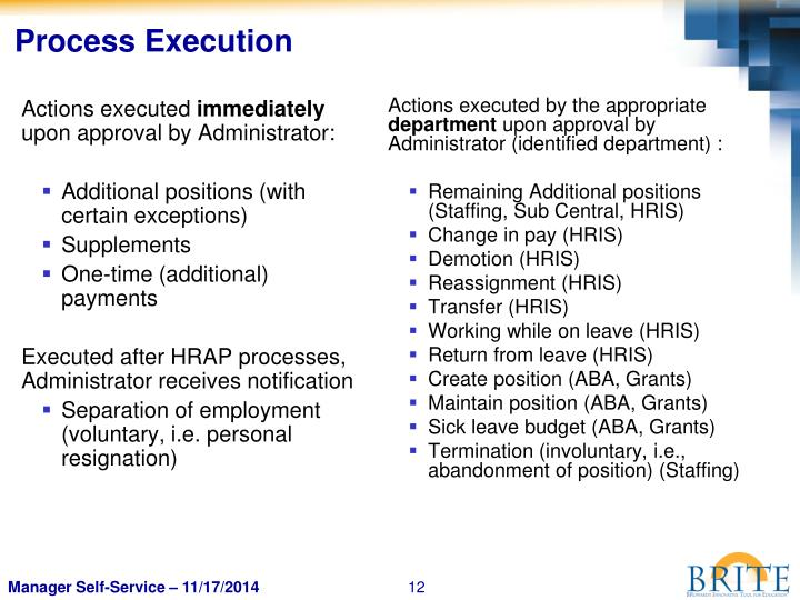 Actions executed