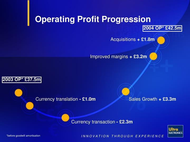 Operating Profit Progression