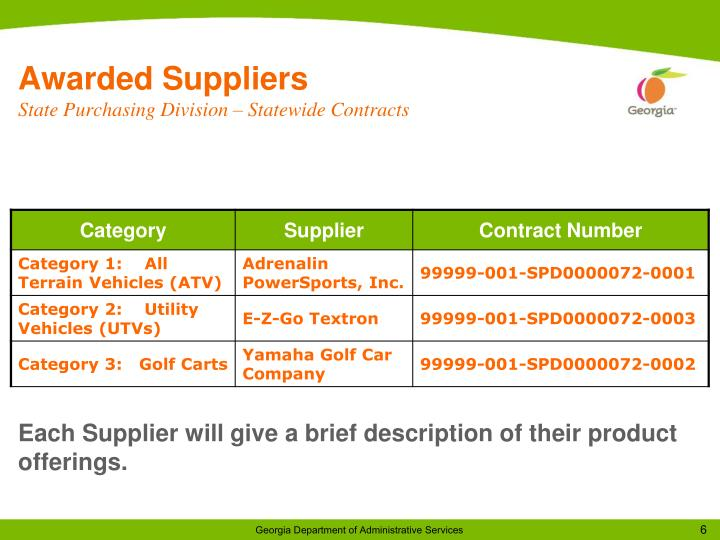 Awarded Suppliers