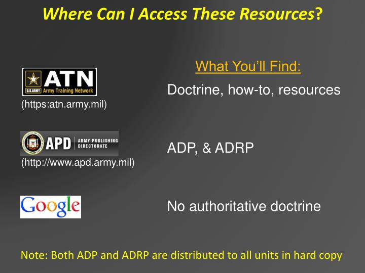 Where Can I Access These Resources