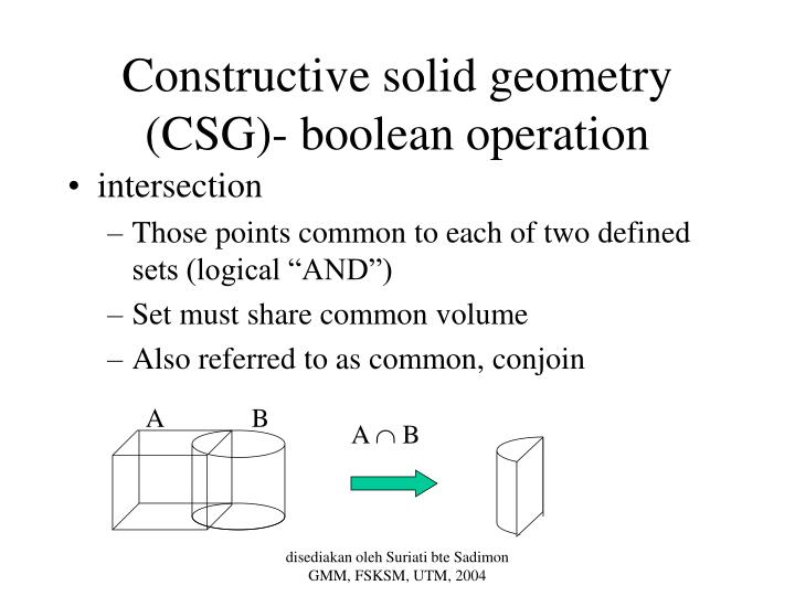 Constructive solid geometry (CSG)- boolean operation
